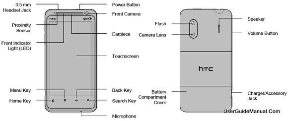 HTC EVO Design Overview