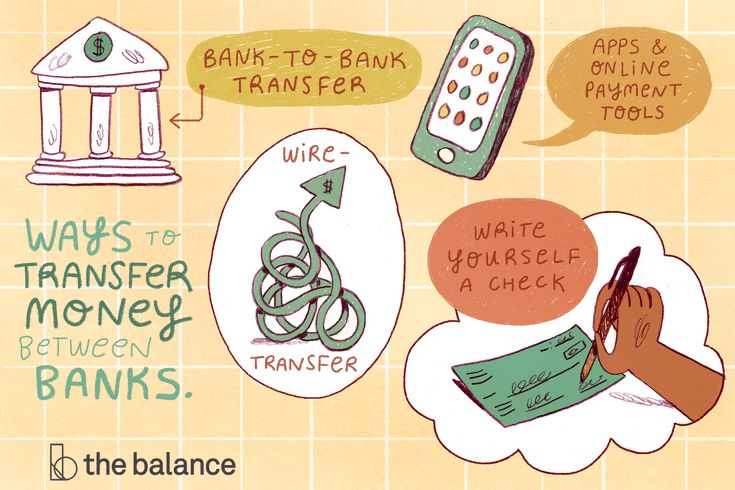 Here are the best ways to transfer money from one bank to