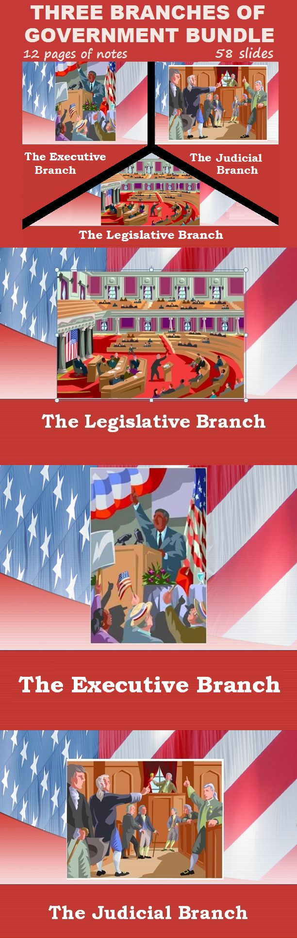 an analysis of three branches of the united states government The amendments were intended to limit the power of the central national government but also insure freedom to the citizens of the united states identify and explain the formal method of amending the constitution.