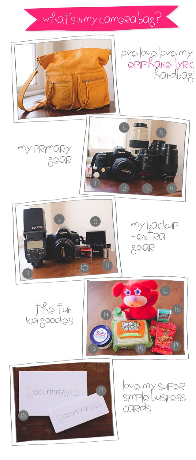 a peek inside photographer Courtney Keim's camera bag