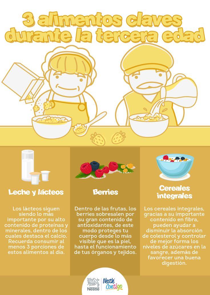 3 alimentos claves durante la tercera edad   Mas nutricion   Nestlé Contigo