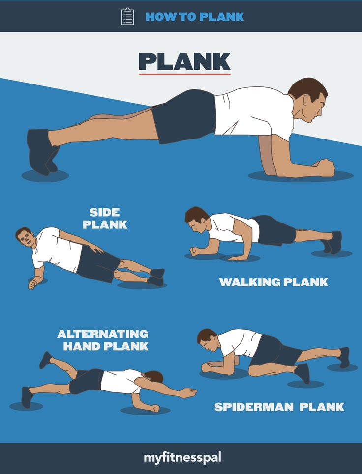 Make sure you're planking the right way! #myfitnesspal
