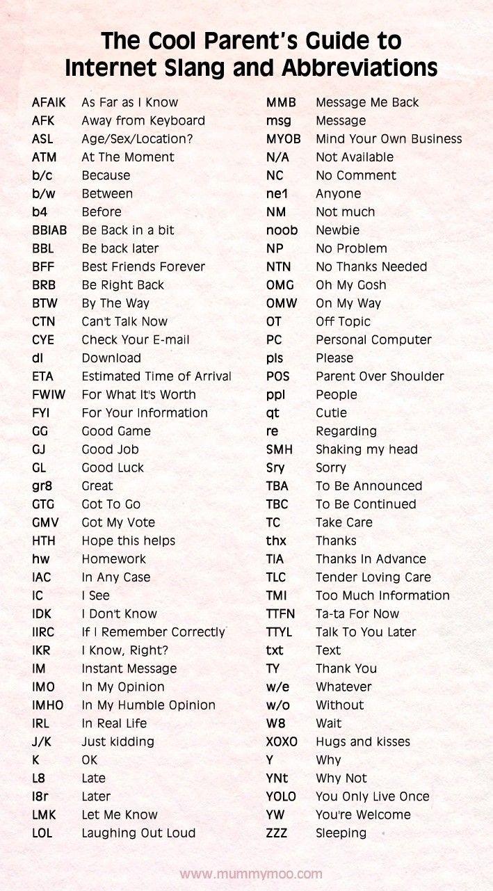 Pin By L Kovacic On Sms Learn English English Grammar English