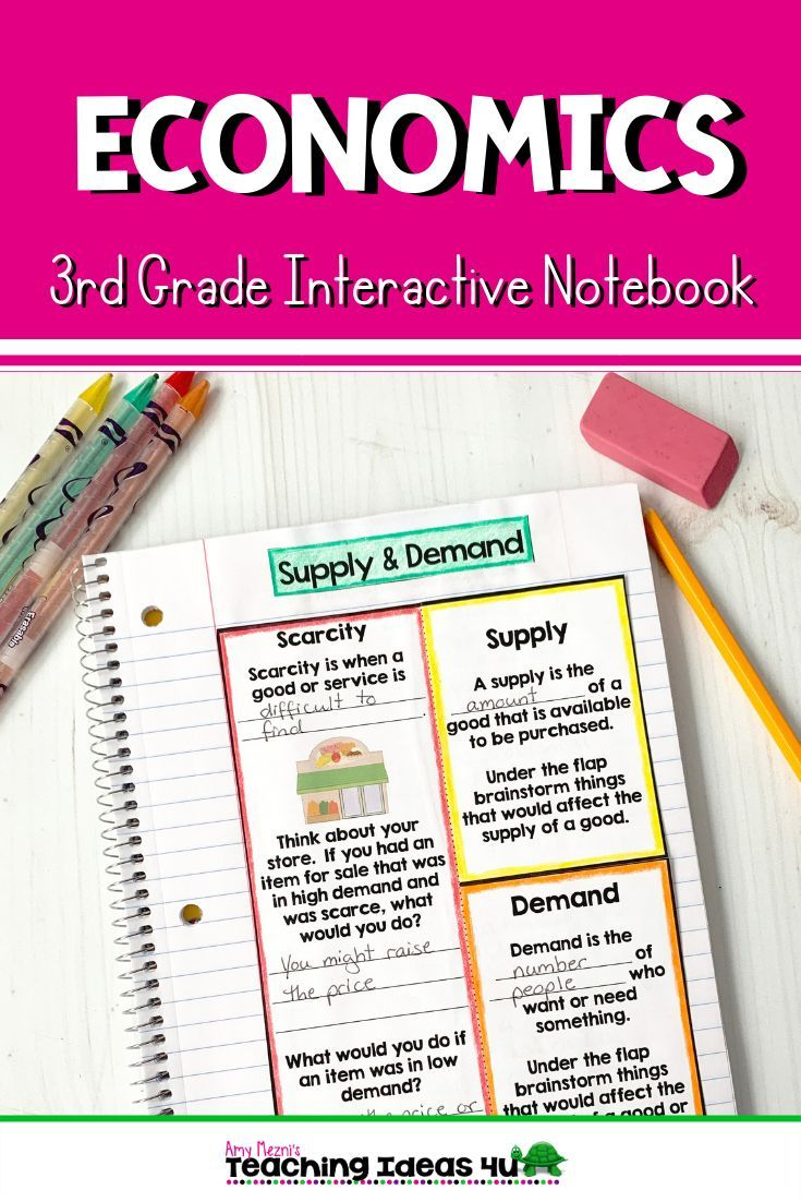 Economics Interactive Notebook Unit 3 3rd Grade Teaching Resources And Lesson Plans Teaching Ideas 4u By Amy Mezni In 2020 Interactive Notebooks Economics Interactive Notebooks Interactive Notebooks Social Studies