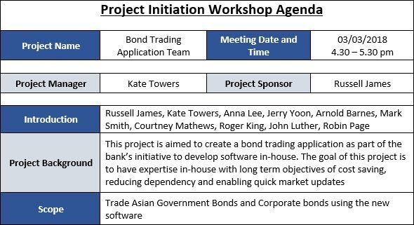 Project Management Workshop Workshop Agenda Template Project