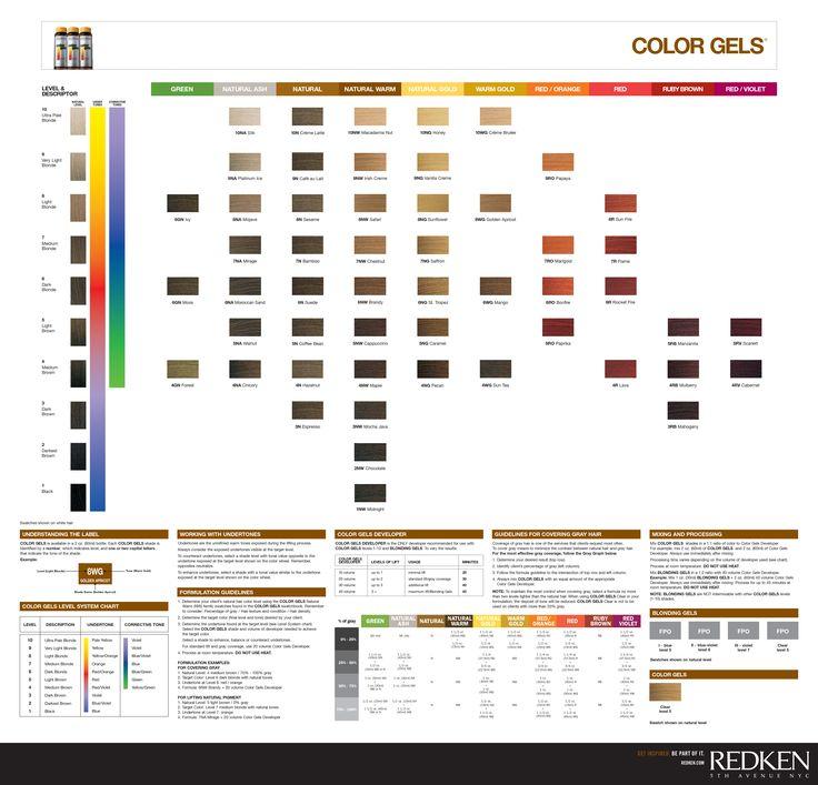 137871650 Png 3 431 300 Pixels Redken Color Gelsredken Chartbraid