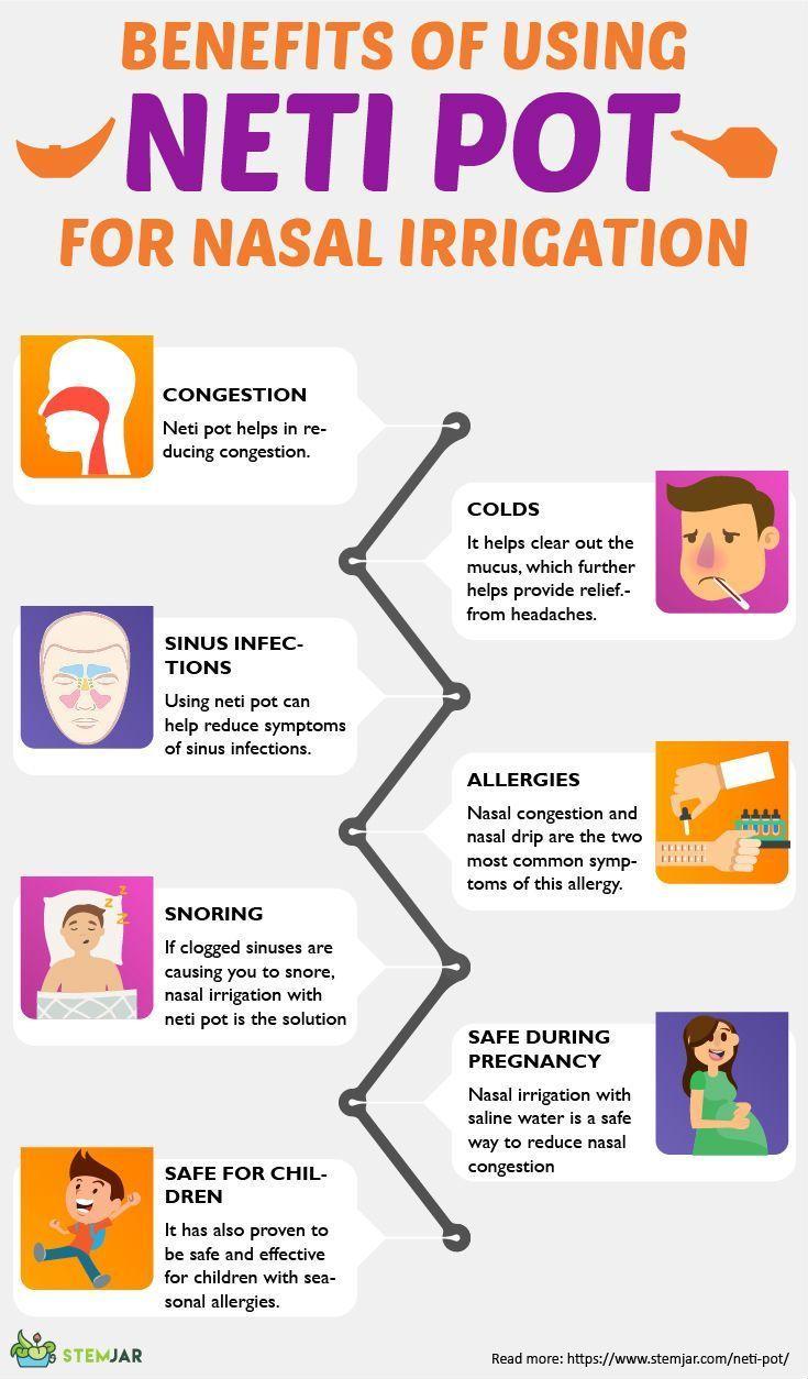 nasal wash productss advice