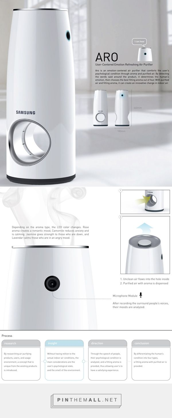 Aro – Air Purifier by Giuk Choi » Yanko Design... - a grouped images picture - Pin Them All