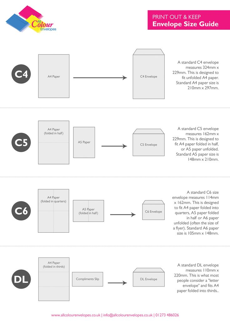 Handy envelope size guide. Which size paper fits into which envelope? DL, C4, C5 & C6 envelopes including size dimensions
