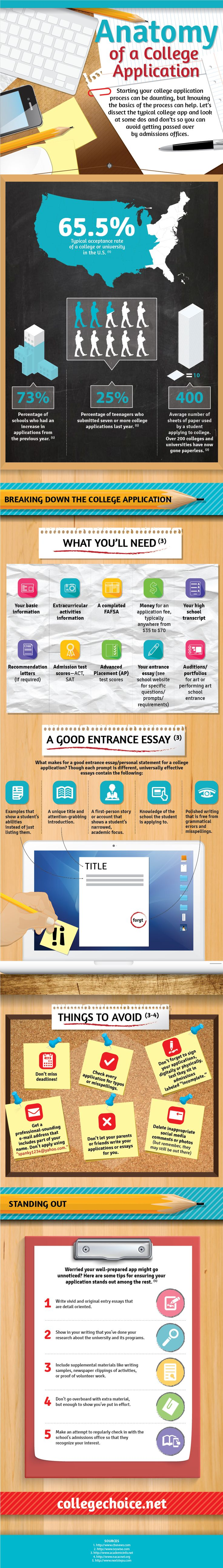 best ideas about college application essay here is a great infographic from our friends at college choice check out the infographic