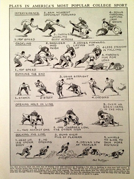 Vintage Football Print - Football Playing Guide. $20.00, via Etsy.