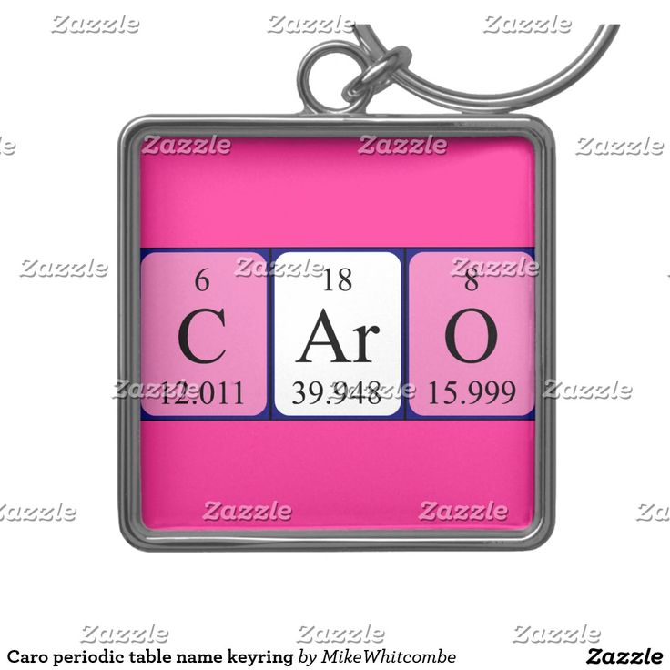 44 best periodic name images on pinterest periodic table periodic caro periodic table name keyring silver colored square key ring urtaz Choice Image
