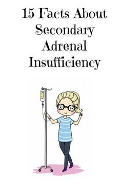 Secondary Adrenal Insufficiency