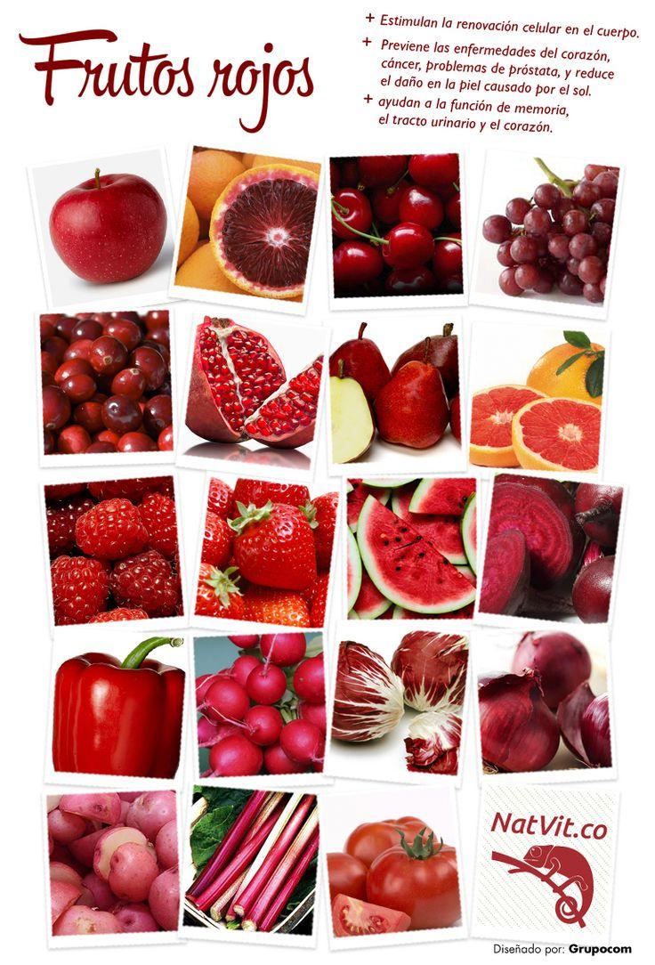 Además de agradables, estos frutos nos traen diferentes beneficios gracias que son muy ricos en Vitamina C, indispensable para el correcto funcionamiento de nuestro cuerpo.  #nutricion #rojos #frutas #alimentos #salud #beneficios #tips #saludable