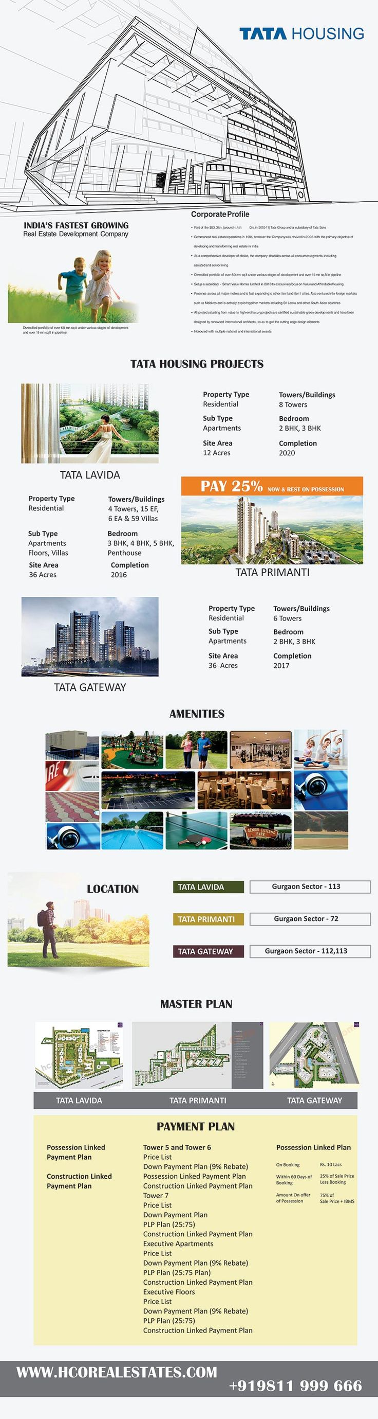 Tata Housing presents their luxurious projects in gurgaon like Tata La Vida, Tata Primanti, Tata Gurgaon Gateway, here you find apartments, vills, floors with modern amenities with east peasy payment plan. You are free to call- +91 9811 999 666 and click here to know more projects and details: https://www.hcorealestates.com/builder/tata-new-projects/