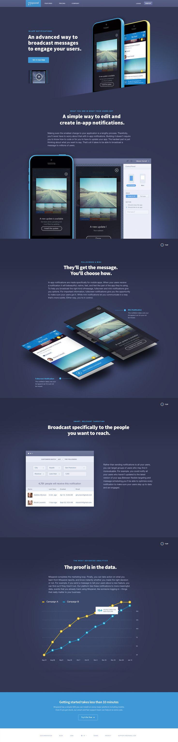 Unique App Design, Mixpanel @wishnewsky #App #Design (http://www.pinterest.com/aldenchong/)