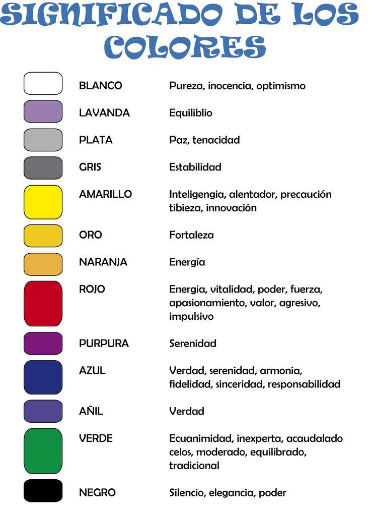 Significado de los colores. Puedo usarlo con 4 y 5 para que pregunten a un compañero su color favorito y escriban o hablen sobre su personalidad y le pregunten si esta de acuerdo