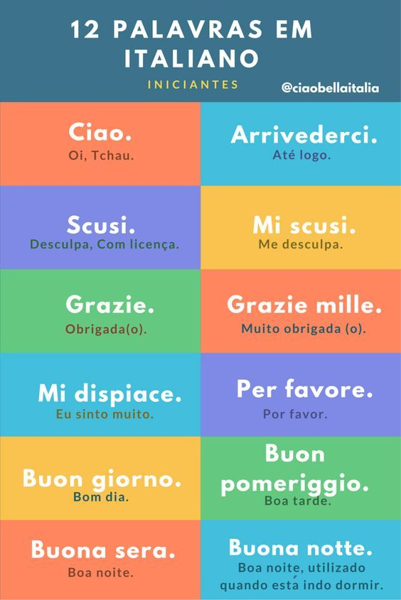 English In Italian: 1436 Best Images About Italian Language Learning On