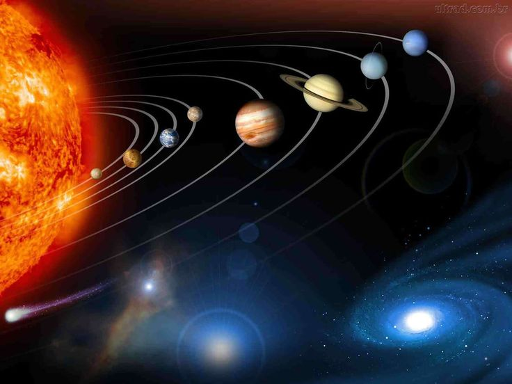 Resultado de imagen de 5c429929bc05dccc23a383dccc2d960e El Sistema Solar para niños
