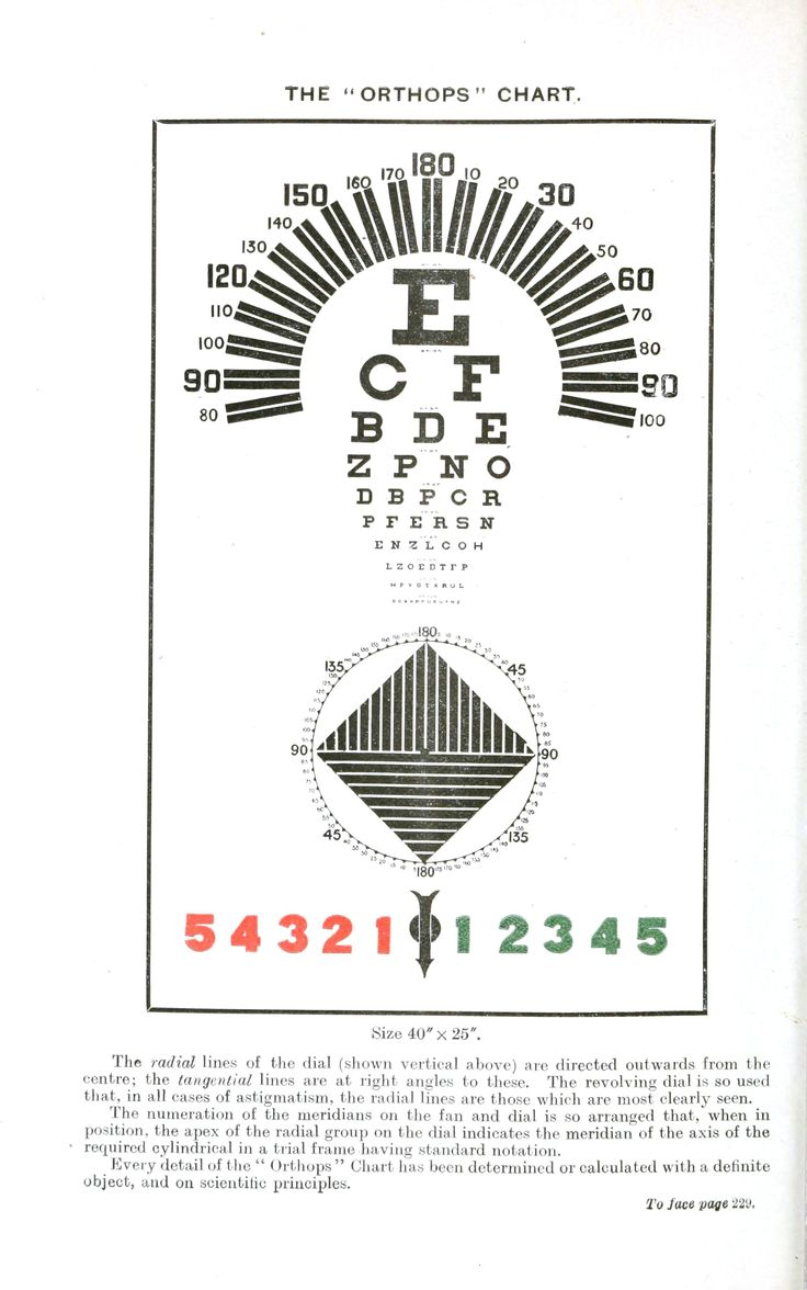 129 best optotype images on pinterest glasses eye chart and graphics typography eye chart orthops eye chart test for astigmatism visual optics geenschuldenfo Choice Image