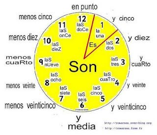 Perfecto!- Maybe this would make the time unit easier for the kids!...perfecto para estudiantes! www.facebook.com/Spanish.School.In.Spain & www.spanish-school.herradura.com