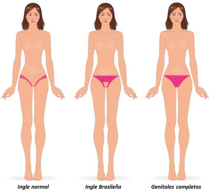 La depilación genital y de las ingles están entre los servicios más demandados actualmente. Te explicamos las opciones que tienes y en qué consisten.