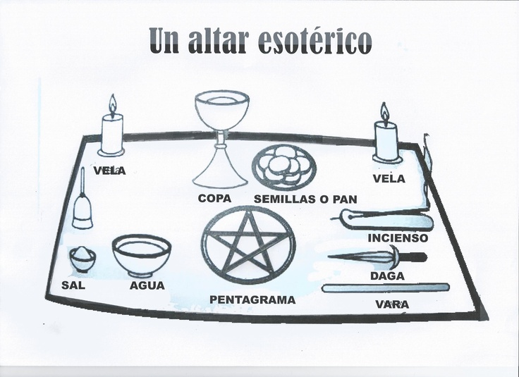 ALTAR ESOTERICO