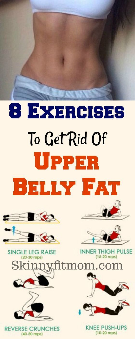 Best Diet Plans To Lose Belly Fat: Pin On Health And Fitness