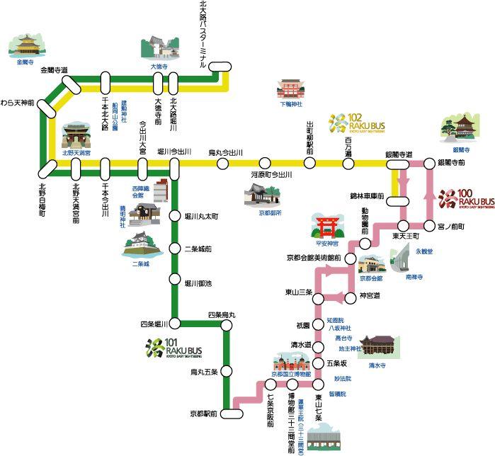 京都旅遊巴士路線