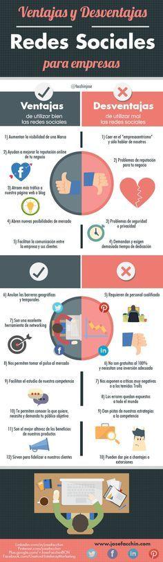 Una infografía con la lista de ventajas y desventajas (sobre todo por un uso inadecuado) de la presencia de las empresas en las Redes Sociales.
