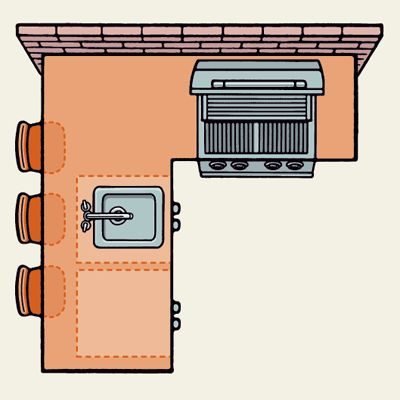Illustration: Eric Larsen   thisoldhouse.com   from Read This Before You Put In an Outdoor Kitchen
