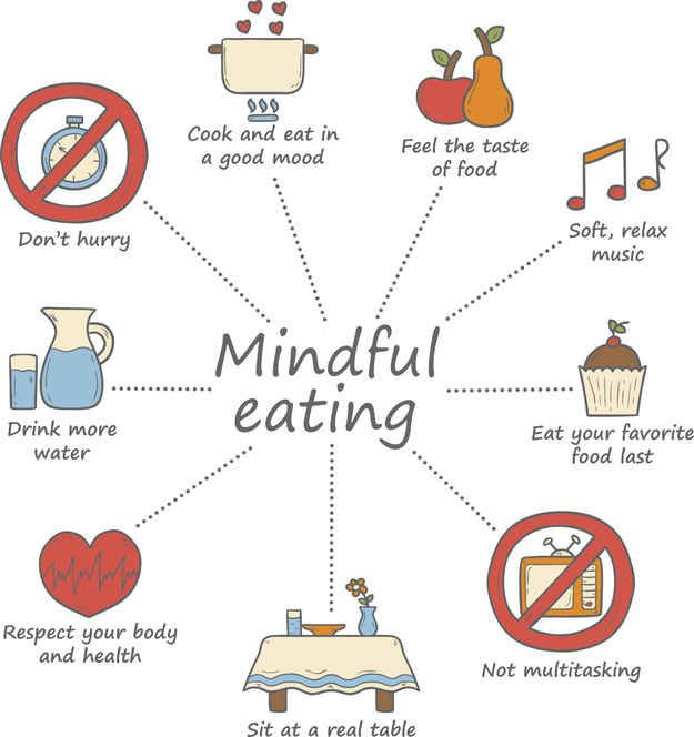 Get in touch with your appetite by eating ​˜mindfully˜​. This means eating your meals without any distractions