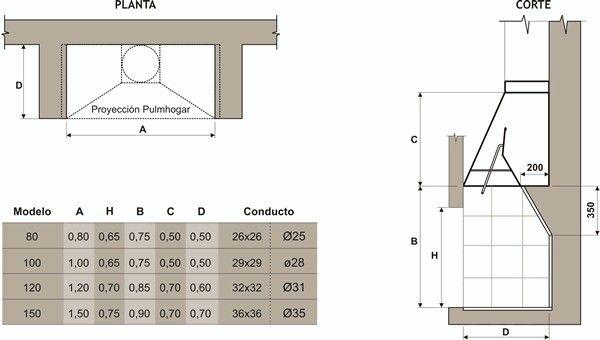 Como hacer una chimenea neufert pinterest - Planos de chimeneas de ladrillo ...