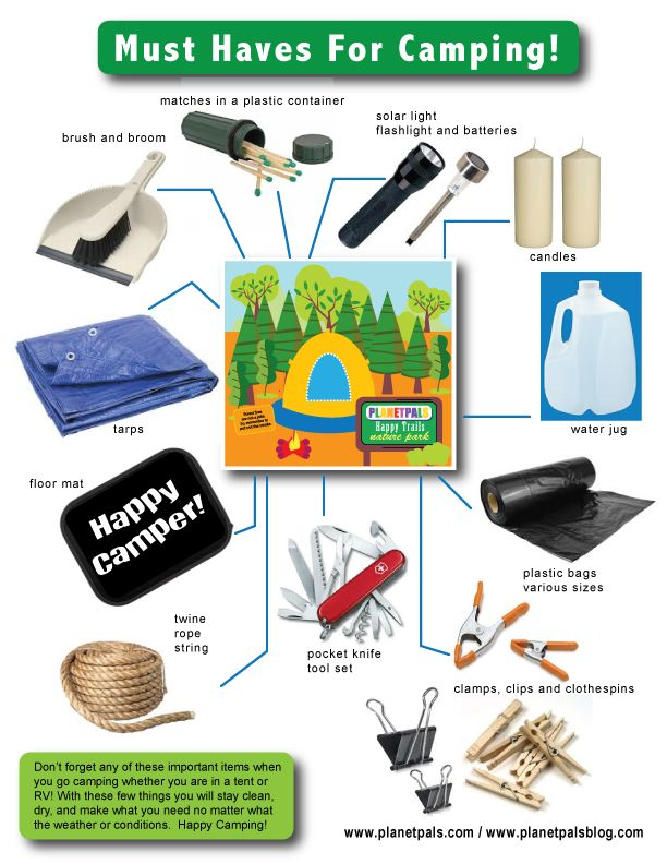 Camping Infographic and Article. Must Haves! What You Need and Why. Don't Forget
