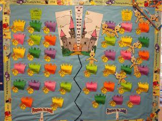 Hands On Bible Teacher: Judah Goes Into Captivity in Babylon---  Our DIVIDED KINGDOM Bulletin Board.