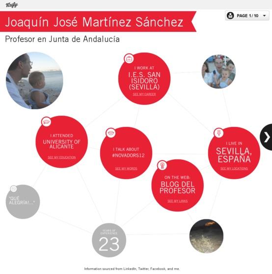 Graphical bio: Joaquín José Martínez Sánchez