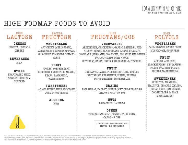 Lactose Intolerance Diet Foods To Avoid