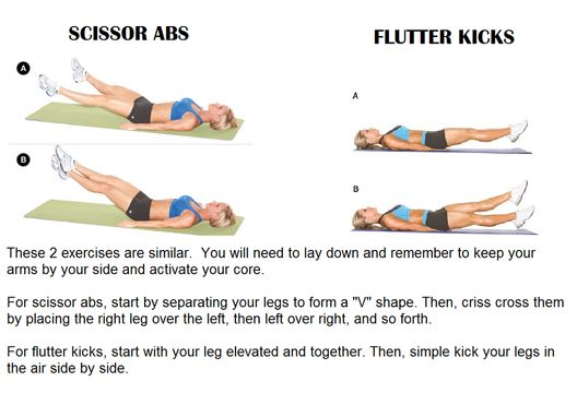 face down fluter kicks exercise move - Google Search