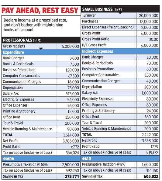 199 best Income Tax- India images on Pinterest Income tax - income tax calculator