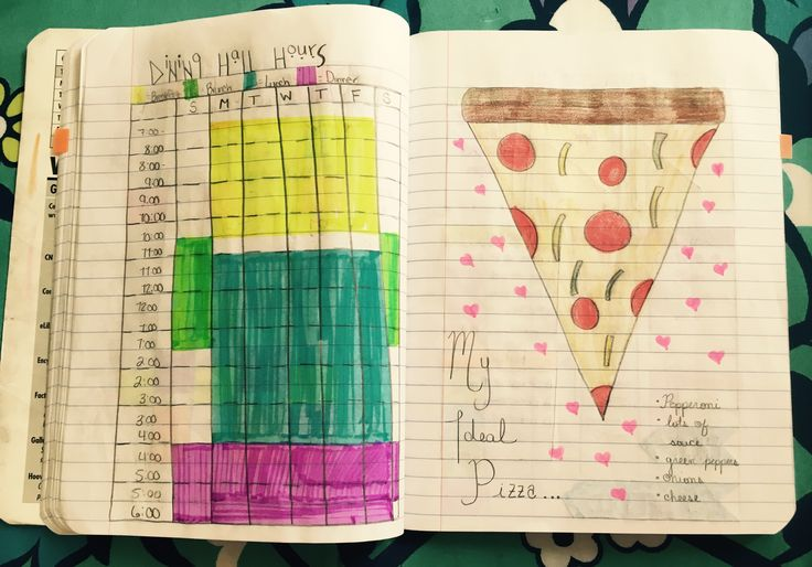 """What's on these pages?   1.  """"Dining Hall Hours""""    - As a Freshman, you NEED to know this. (Lol)   2. """"My Ideal Pizza"""""""