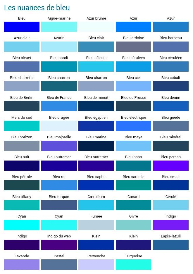 Les 25 meilleures id es de la cat gorie couleurs de paon sur pinterest plum - La couleur bleue ou bleu ...