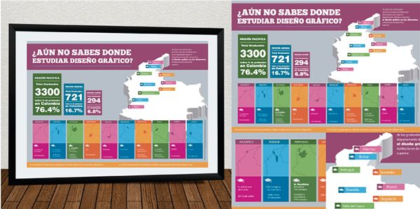Graphic Design Infographic on Behance