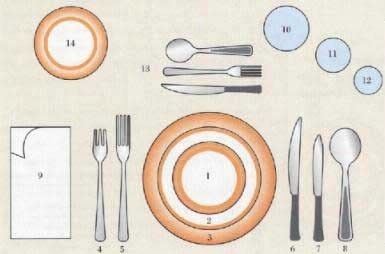 L'italiano a tavola: cose da non fare. Parte 2 | Adgblog