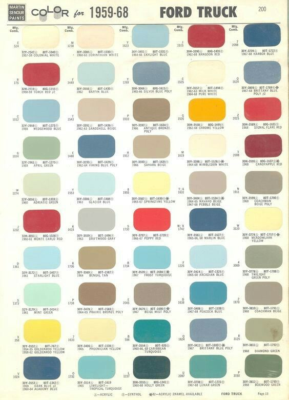 Ford Truck 1959 to 1968 Paint Chart