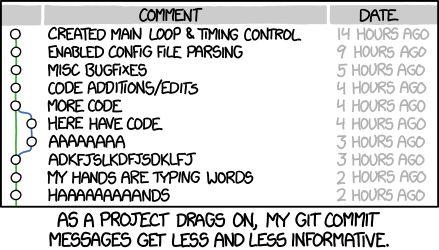 Git Commit | Grupo de Computação Musical - IME/USP