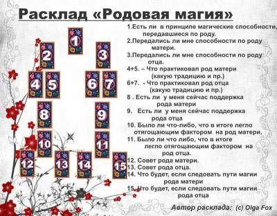 Расклады на разные темы 6cbd6cf4493e3aa7635d35b8dd70d53d--tarot-runes
