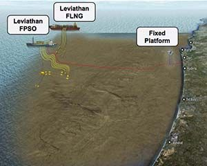 New Leviathan plan submitted