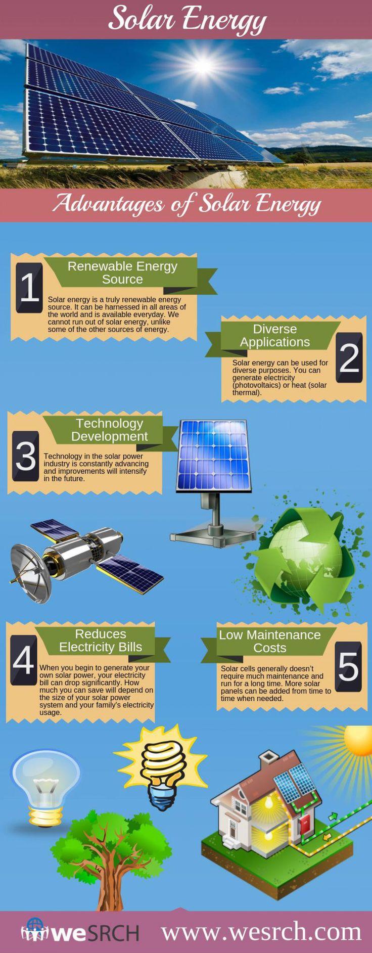 Top 5 Advantages of Solar Energy  #SolarEnergy #RenewableEnergySource #EnergyResources #RenewableEnergy