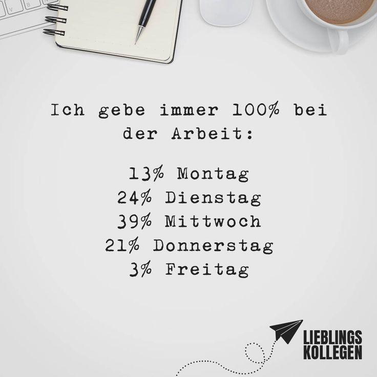 Visual Statements® Es macht übrigens viel wacher, den Kaffee über die Tastatur zu schütten, als ihn einfach zu trinken. Sprüche/ Zitate/ Quotes/ Lieblingskollegen / Kollegen / Arbeit / Office / Büro / lustig