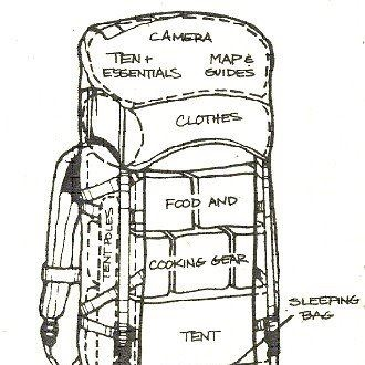 21 best Hiking Backpacks images on Pinterest | Hiking, Camping ...